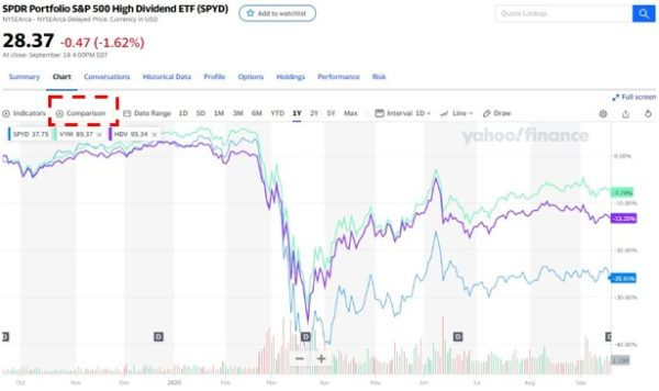 Yahoo!Finance 株価チャート追加