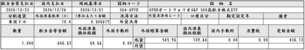2020年12月 SPYD 配当金