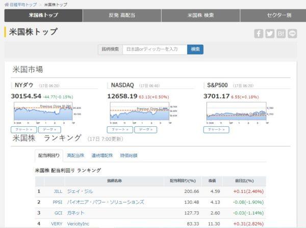投資の森サイト 米国株TOPページ
