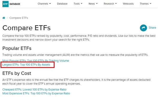ETF DATABASE ETFを比較する