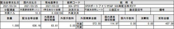 2021年3月 SPYD 配当金
